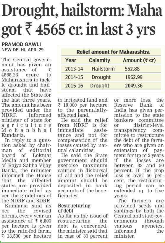Drought, hailstorm: Maha got Rs 4565cr. In last 3 yrs