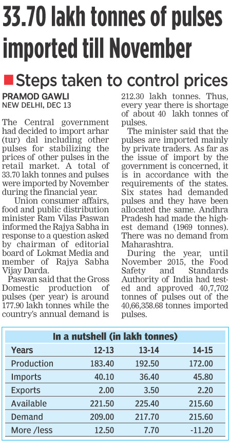 33.70 lakh tonnes of pulses imported till November